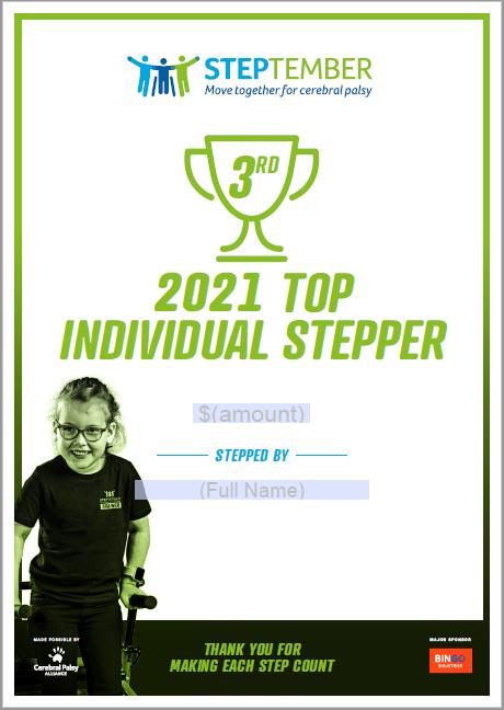 TopStepper2021-3rd